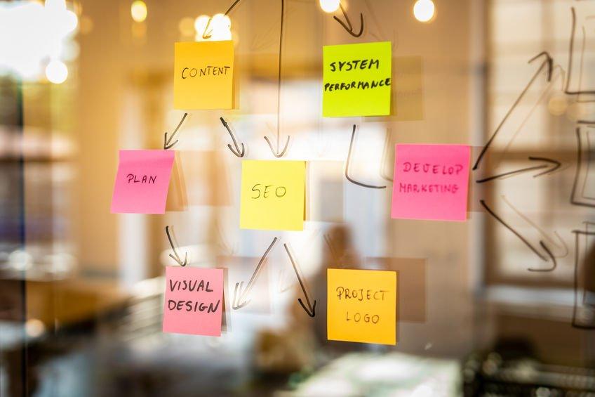 SEO Agentur - Perspektivisch planen mit Köpfchen und Strategie SEO